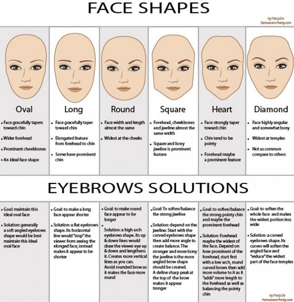 The Mathematics Of The Brows Part2 Sotectonic
