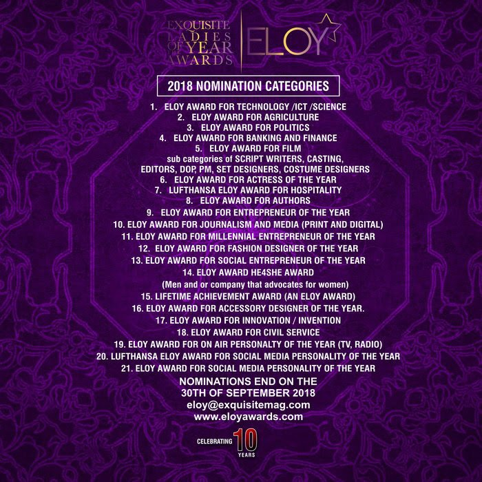 ELOY awards 2018 nominees' category